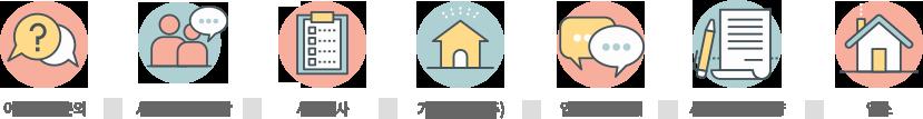 보금자리노인주간보호센터 입소 과정